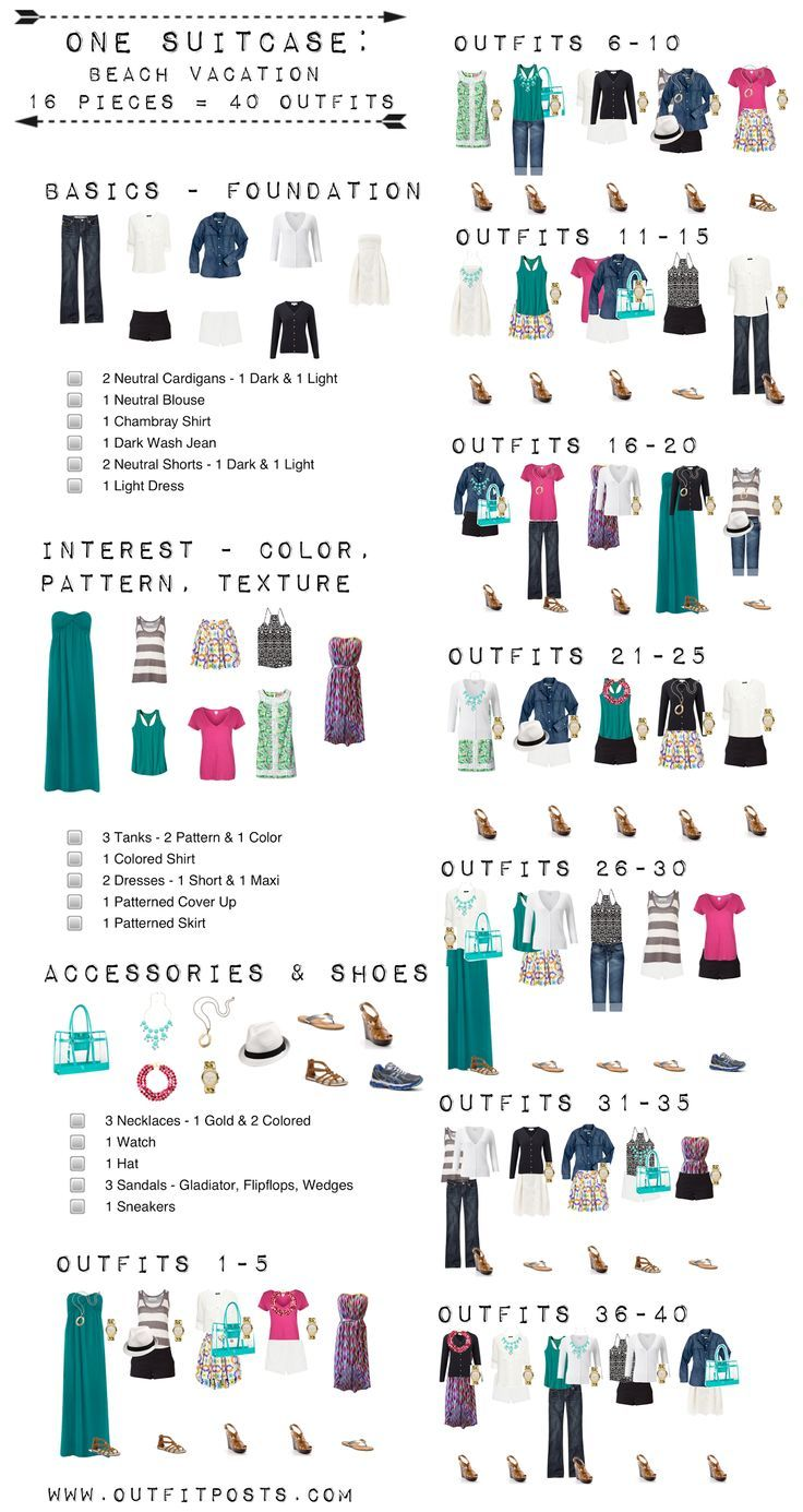 one suitcase: beach vacation/summer   wardrobe: 16 pieces, 40 outfits