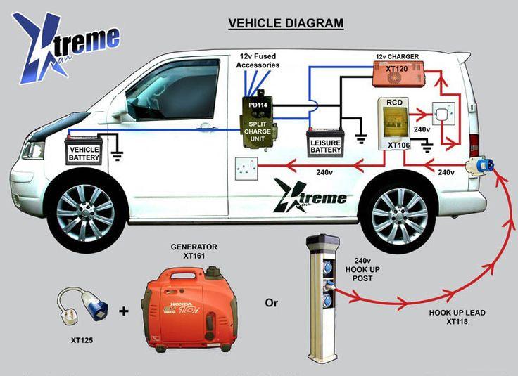 vw camper camping split charging system