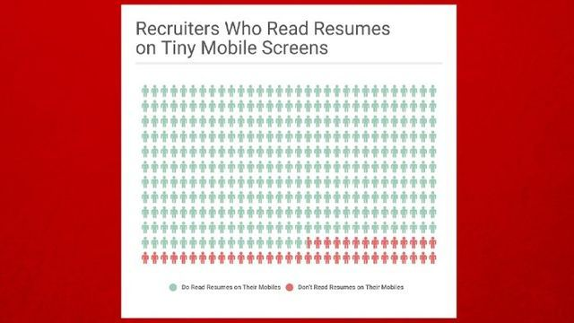 Format Your Resume for a Mobile Screen (Lifehacker) Executive - mobile resume