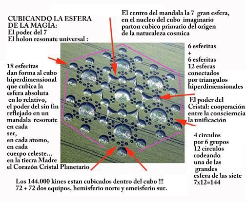 cubicar la esfera absoluta... infografia crop circle by Espejo Gálactico Blanco, via Flickr