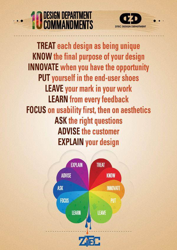 Thou shalt not forget the 10 Commandments of the Design Department: http://zit.ec/design-commandments