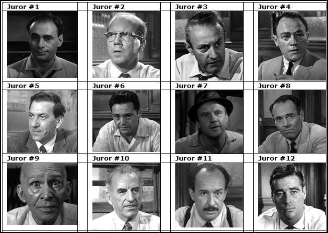 """Dwunastu gniewnych ludzi"" (1957)1- Martin Balsam ; 2-John Fiedler; 3-Lee J.Coob; 4-E.G. Marshall; 5-Jack Klugman; 6-Edward Bins; 7-Jack Warden; 8-Henry Fonda ; 9-Joseph Sweeney; 10-Ed Begley; 11- Jîři Voskovec; 12-Robert Webber."