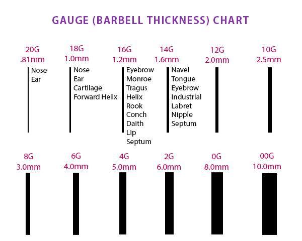 Lip Stud Size Chart Trinity