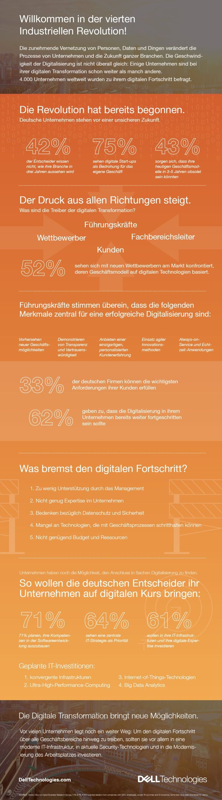 """""""#Digitalisierung: 43 Prozent der Firmen fürchten Ende ihres Geschäftsmodells"""" [via @kroker]"""