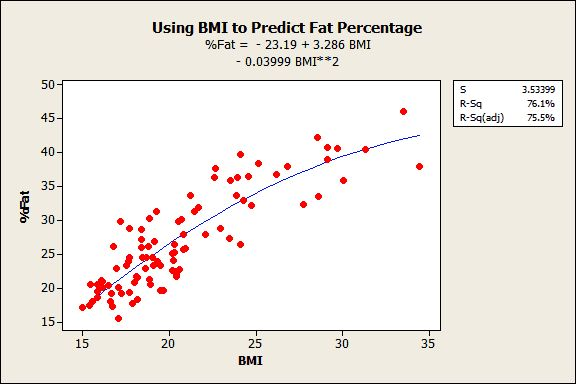 regression analysis research Research statistics   why use regression in regression analysis,  the second main use for correlation and regression is to see whether two variables are .