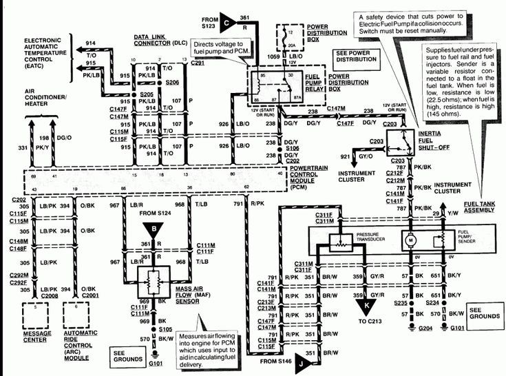 1996 Ford Explorer Engine Wiring Diagram And Ford Explorer Fuel Pump Is Not Working I Droped The Ford Explorer Ford Engineering
