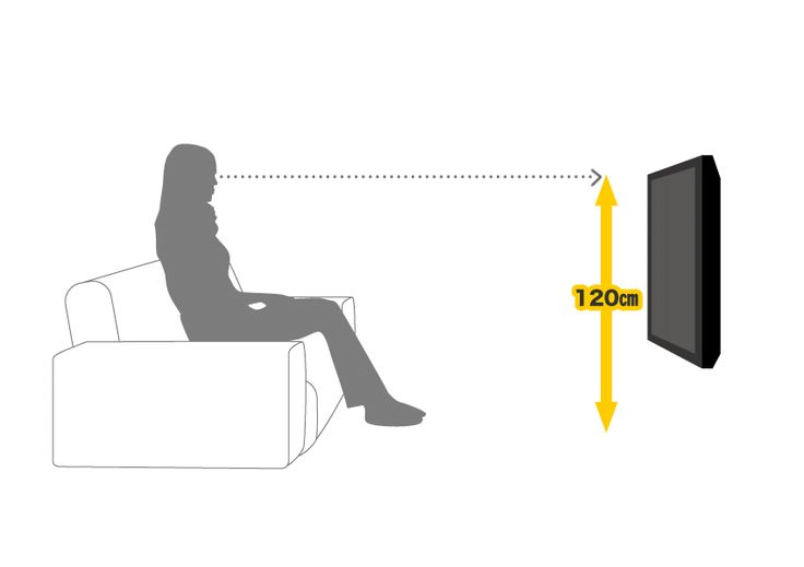 ソファーに座ってみる壁掛けテレビ