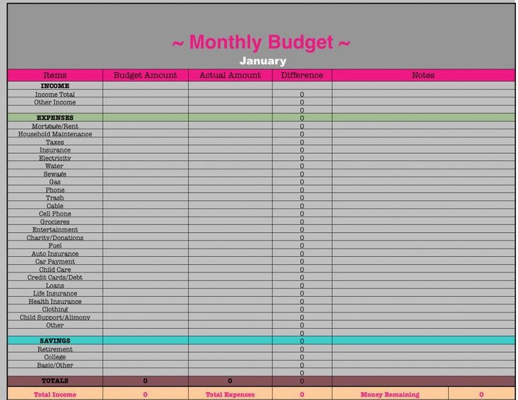 best 20 monthly budget spreadsheet ideas on pinterest monthly