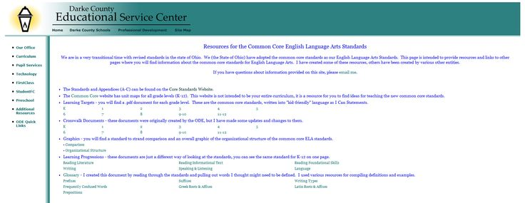 ELA Common Core Resources