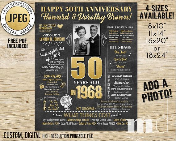 50th Wedding Anniversary 1968 Anniversary Chalkboard Poster Best Anniversary Gift Ide Anniversary Chalkboard 50th Wedding Anniversary 40th Wedding Anniversary