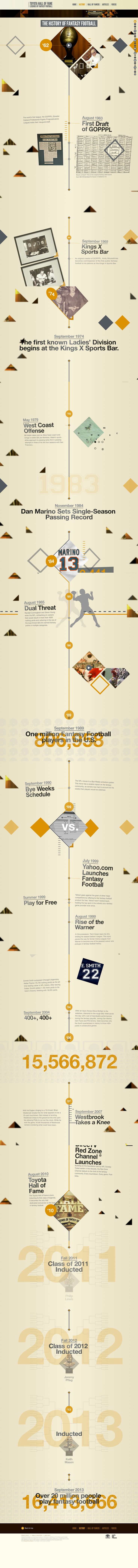 Unique Web Design on the Internet, Toyota Hall Of Fame #webdesign #webdevelopment #website