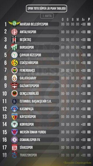 Üniversiteli Eskişehirspor'lular Yeni Sezon Puan Durumu Denemesi  2015/2016