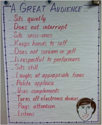 Anchor Charts in Music - Ranger Music Room  I find it most effective when I generate this list with the help of the students.