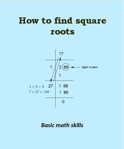 how to find square root of integer and decimal numbers | #tutorials