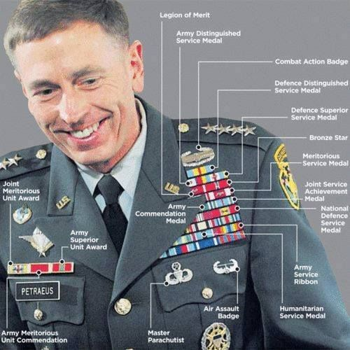 Compare and Contrast This is General Petraeus. Take a moment and consider his outstanding array of honors, medals & accomplishments. His crime? A classified email that was supposedly leaked. Result? He was prosecuted and forced to RESIGN.   Now consider Hillary Clinton. A Secretary of State with her own illegal private server, 30,000 + emails, (erased) with numerous CLASSIFIED Top Secret & beyond! Result? Yet to be determined. After all she's a Democrat & just happens to be running for…