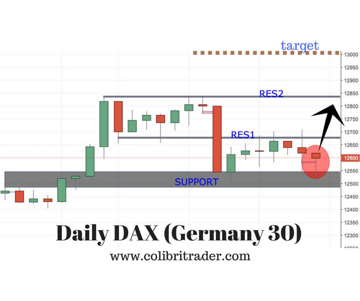 Stockpair binary options live trade