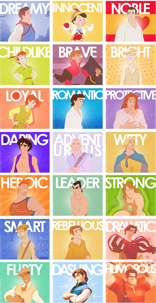 Disney guys: this is why girls love them. (Notice the arrows pointing toward Flynn... teehee! Biggest cartoon crush.)