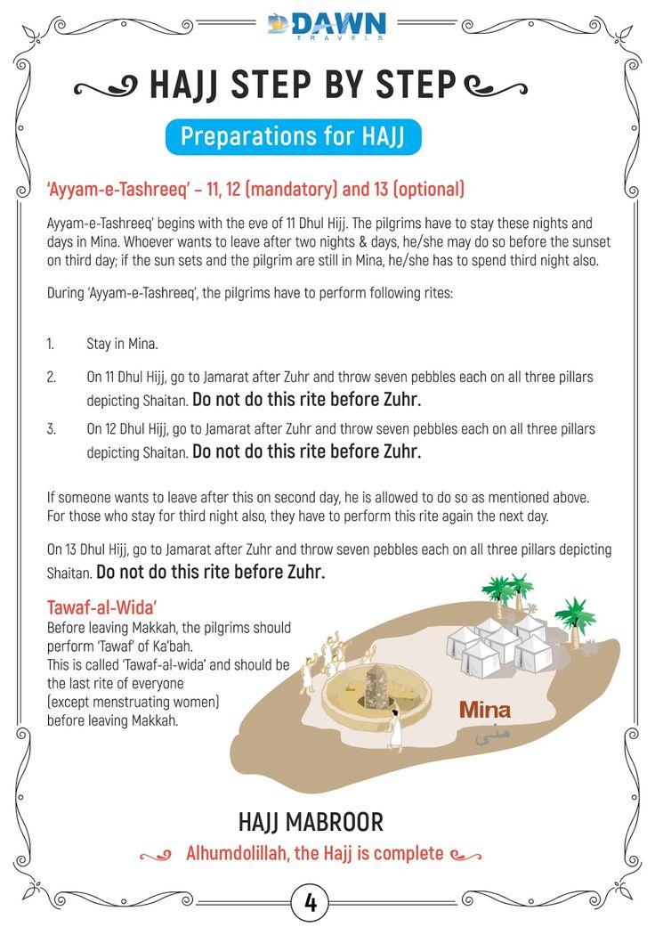 Hajj Guide – How to Perform Hajj Steps