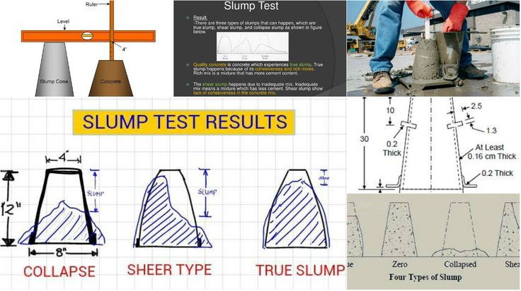 Grade the Concrete Quality by Doing a Slump Test – Architecture Admirers