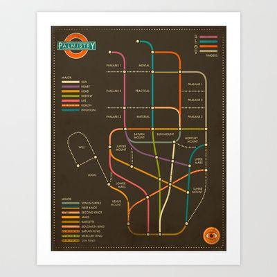 PALMISTRY - Subway Style Art Print by Jazzberry Blue - $19.00