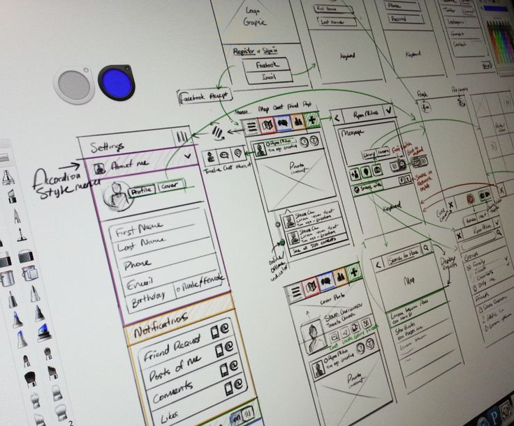sketching a wireframe - beautifully.