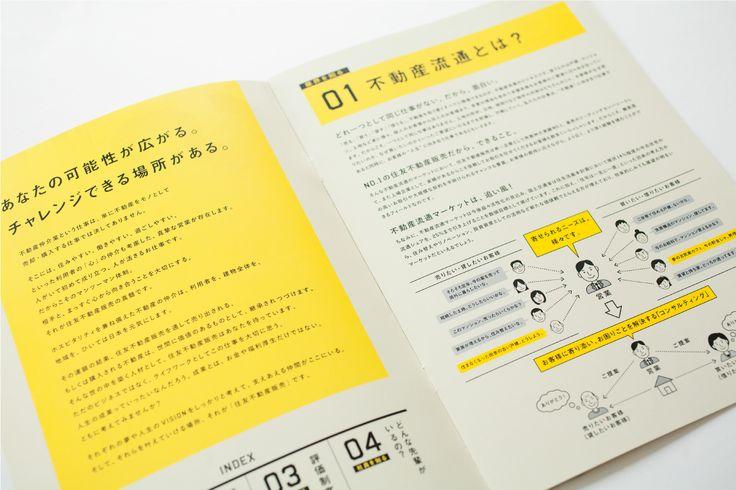 住友不動産販売/works/KucHen