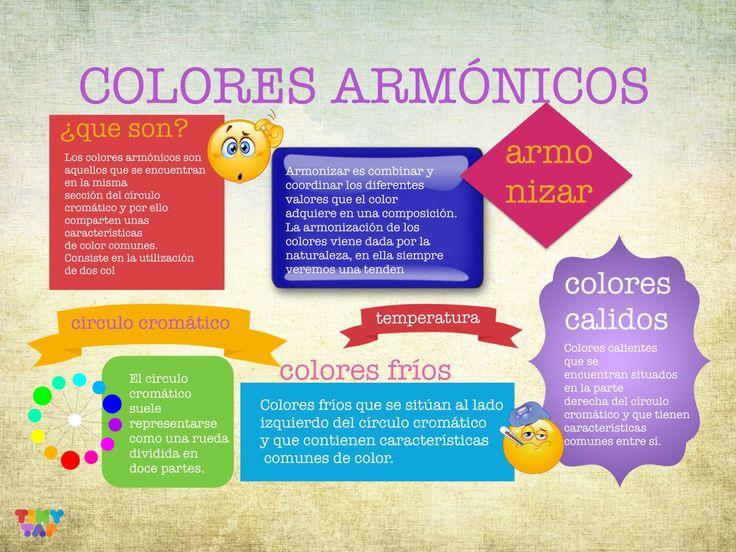 Esta Infografía trata sobre los colores armónicos, está realizada por Santiago, Carmen, Paula y Martín