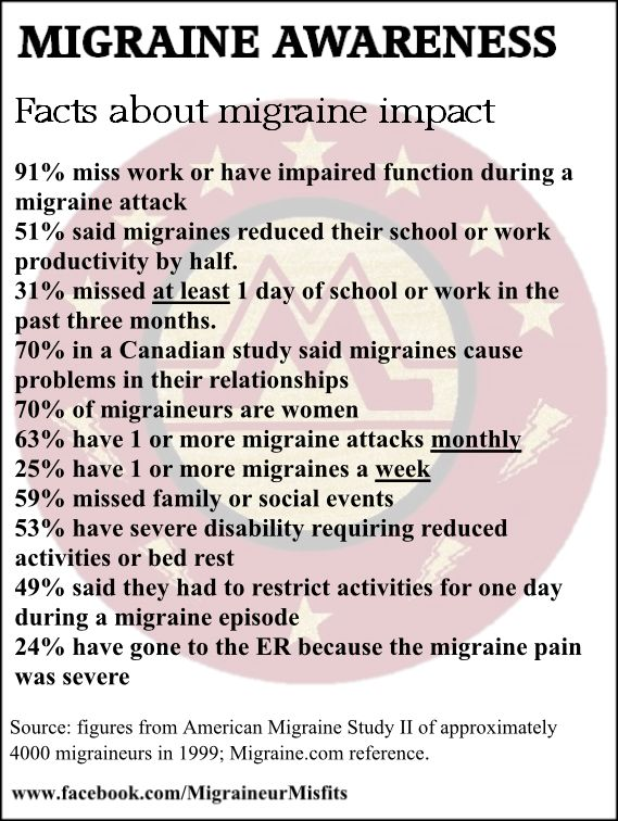 Migraine awareness facts... Those with fibro suffer frequent headaches including migraines