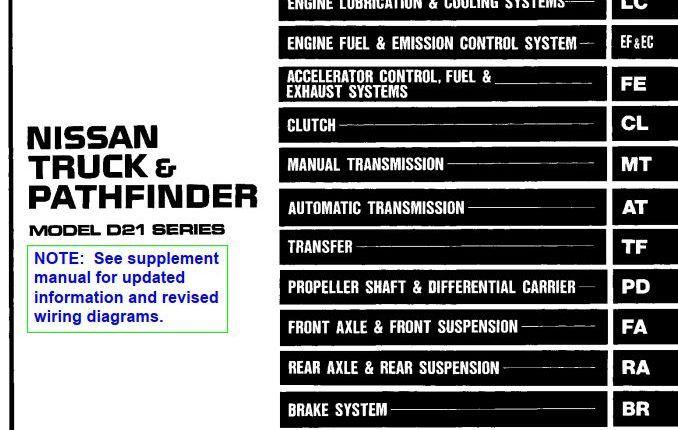 Nissan Truck Pathfinder Model D21 Series 1995 Service Manual Nissan Nissan Trucks Pathfinder