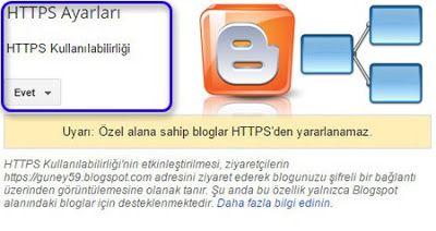 Adnan Güney: Blogger HTTPS Güvenlik Güncellemesini Etkinleştirm...