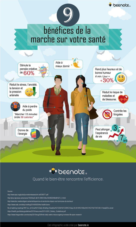 Voici 9 bénéfices de la marche. Marcher est une activité physique qui s'inscrit facilement à votre agenda de la journée. Quels sont les bénéfices?