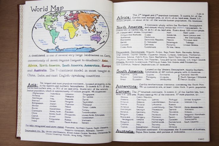geography exam notes Mathematical literacy, english 1st additional language, accounting and geography in exam  when studying don't just read through your notes or textbook you need .