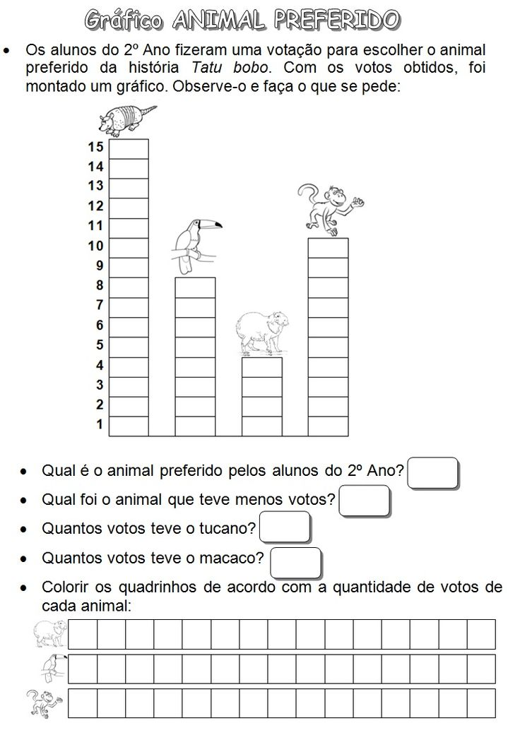 Gráfico ANIMAL PREFERIDO