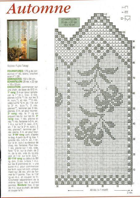 Una hermosa colección de cenefas tejidas al crochet con técnica filet, para decorar tus ventanas y dar ese toque romántico que estás buscand...