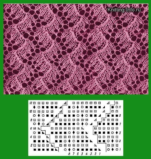 """A"" -made by Ljubinka: Scheme for knitting"