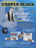 A Visual History of Cooper Black - I'm a Font Geek!