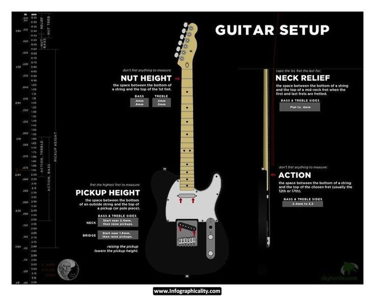 139 best images about guitar on Pinterest | Guitar chords, Ukulele ...