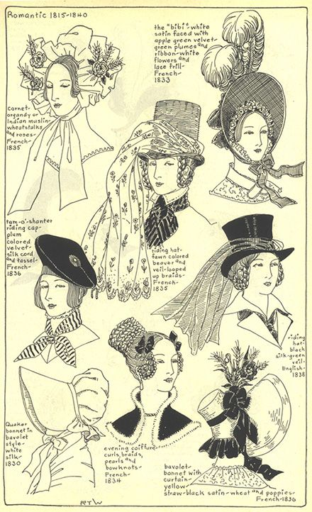 History of Hats   Gallery - Chapter 14 - Village Hat Shop