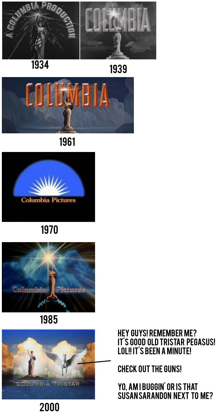 Those Old Ass Movie Studios Love Their Old Ass Icons — Mister
