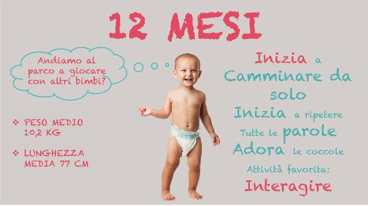 Neonato 12 Mesi: l'alimentazione a 1 anno del bimbo, ma anche apprendimento, sviluppo e giochi per i neonati di 12 mesi
