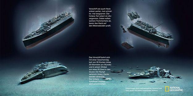 Theorie zum Untergang der Titanic