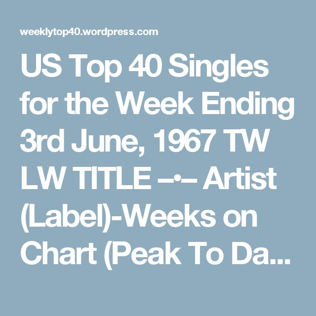 US Top 40 Singles for the Week Ending 3rd June, 1967     TW LW TITLE –•– Artist (Label)-Weeks on Chart (Peak To Date)  1 2 RESPECT –•– Aretha Franklin (Atlantic)-6 (1 week at #1) (1) 2 1 GROOVIN' –•– The Young Rascals (Atlantic)-7 (1) 3 3 I GOT RHYTHM –•– The Happenings (B.T. Puppy)-9 (3) 4 4 RELEASE ME (And Let Me Love Again) –•– Engelbert Humperdinck (Parrot)-9 (4) 5 8 CREEQUE ALLEY –•– The Mamas and the Papas (Dunhill)-6 (5) 6 7 HIM OR ME – WHAT'S IT GONNA BE –•– Paul Revere and the…