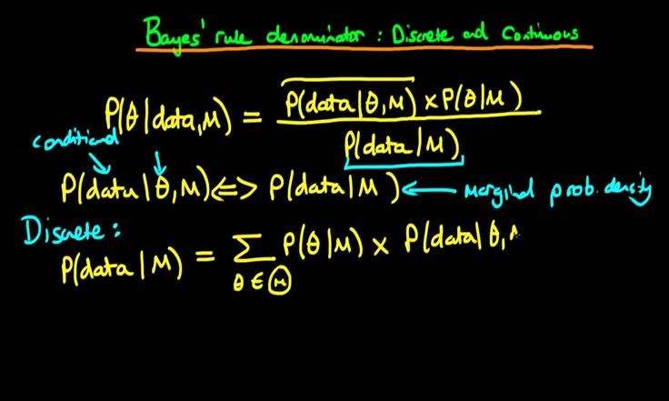 14 - Bayes' rule denominator: discrete and continuous