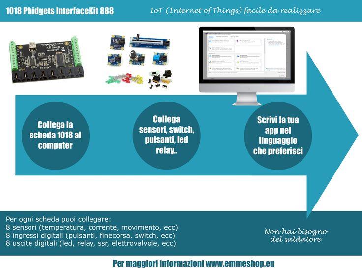 1018_2 - PhidgetInterfaceKit 8/8/8 Il cavallo di battaglia Phidgets. Puoi collegare sensori analogici, interruttori di comando, e controllare pulsanti. Una scheda gestisce fino a 24 dispositivi.   La Scheda PhidgetInterfaceKit 8/8/8 prevede : 8 Ingressi Analogici 8 Ingressi Digitali 8 Uscite Digitali