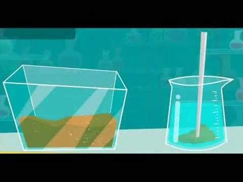 Técnicas de Separación de Mezclas Homogéneas - Lección - YouTube