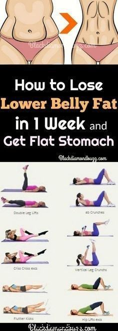 Lower Belly fat Workout for Flat Stomach – Get rid of visceral fat in 1 week at
