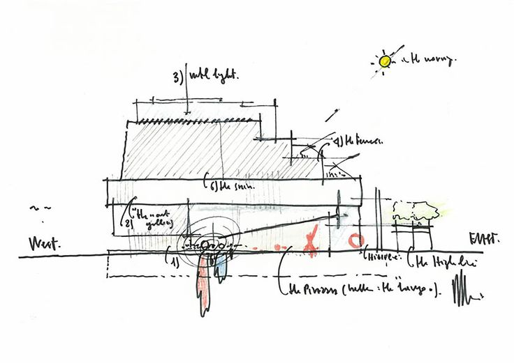 65 best archi sketches images on pinterest