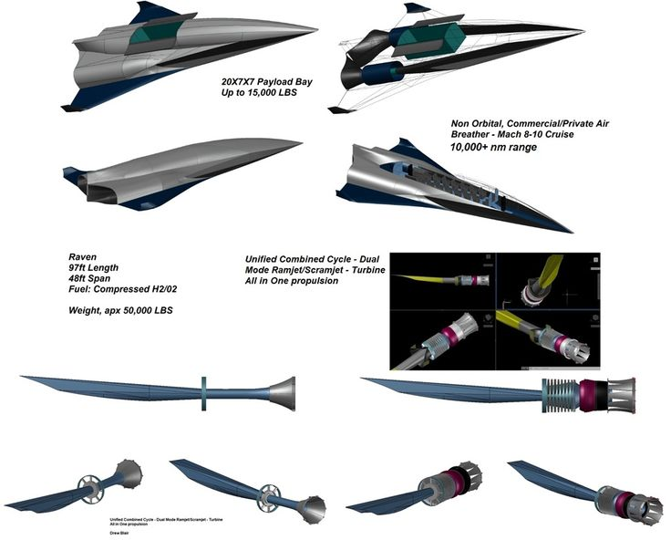scramjets hypersonic jet engines essay Scramjets are designed to operate in the hypersonic flight regime, beyond the reach of turbojet engines, and, along with ramjets, fill the gap between the high efficiency of turbojets and the high speed of rocket engines.