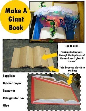 Make a Giant Book - bulletin board ideas by cinluu88