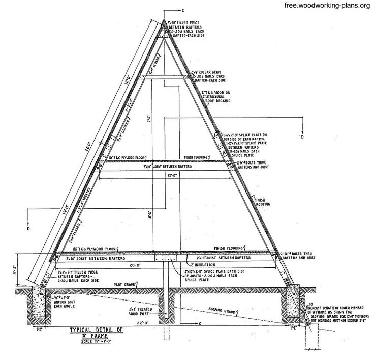Sección de una estructura y cimientos